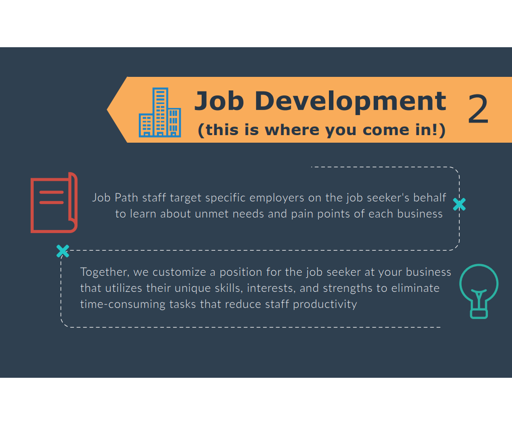 2- Job Development