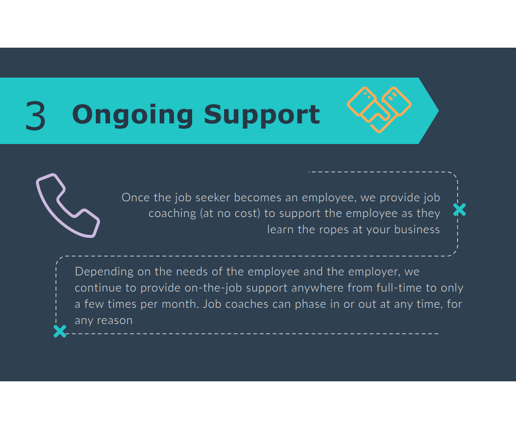 3 - Ongoing Support